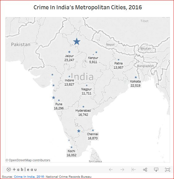 Delhi Is India's Most Dangerous Metropolis, Had Highest